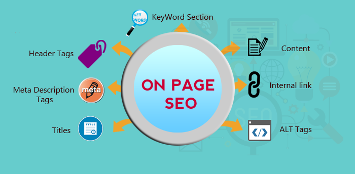 SEO Services in Haiti