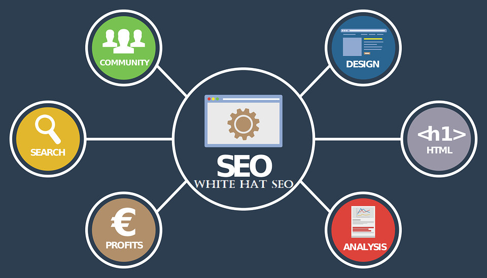 SEO Services in Russia