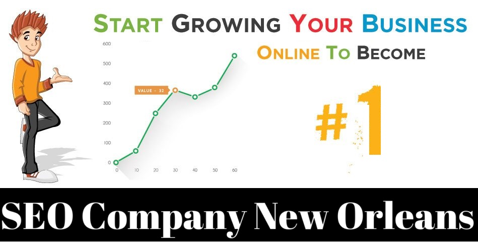 top SEO Company in New Orleans
